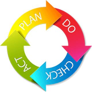 gestion-procesos-01