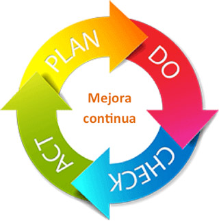 gestion-procesos-02